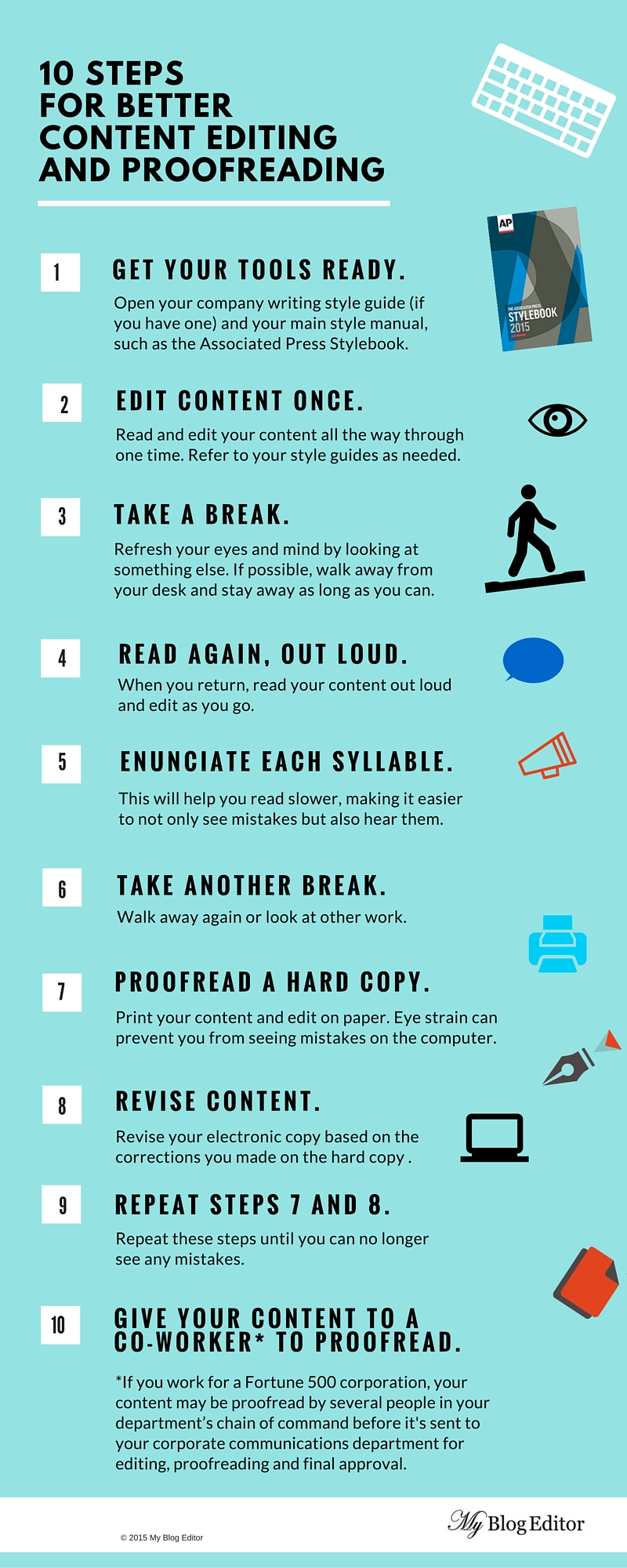 Infographic: 10 steps for better business content editing and proofreading