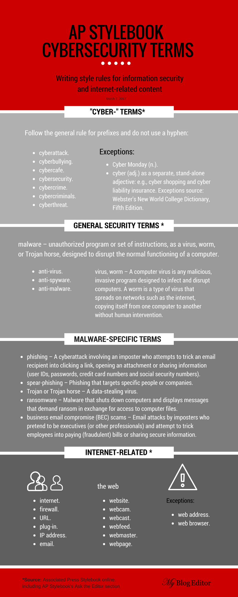 Infographic: Cybersecurity, internet terms (correct spelling, punctuation) via the Associated Press Stylebook